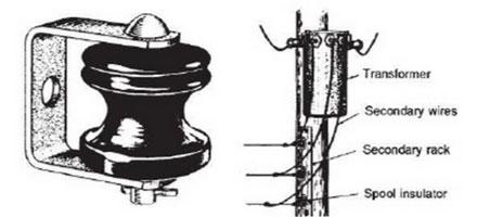 Melex Electric Golf Cart Wiring Diagram moreover 12 Volt Trolling Motor 3 Battery Wiring Diagram as well 12 24 Volt Trolling Motor Wiring Diagram additionally Wiring Diagram Motorguide Trolling Motor moreover Wiring Diagram For Motorguide Trolling Motor. on 36 volt trolling motor wiring diagram